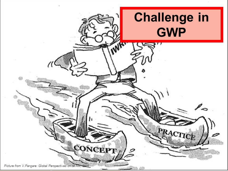 Picture from V.Pangare: Global Perspectives on IWRM, 2006 Challenge in GWP