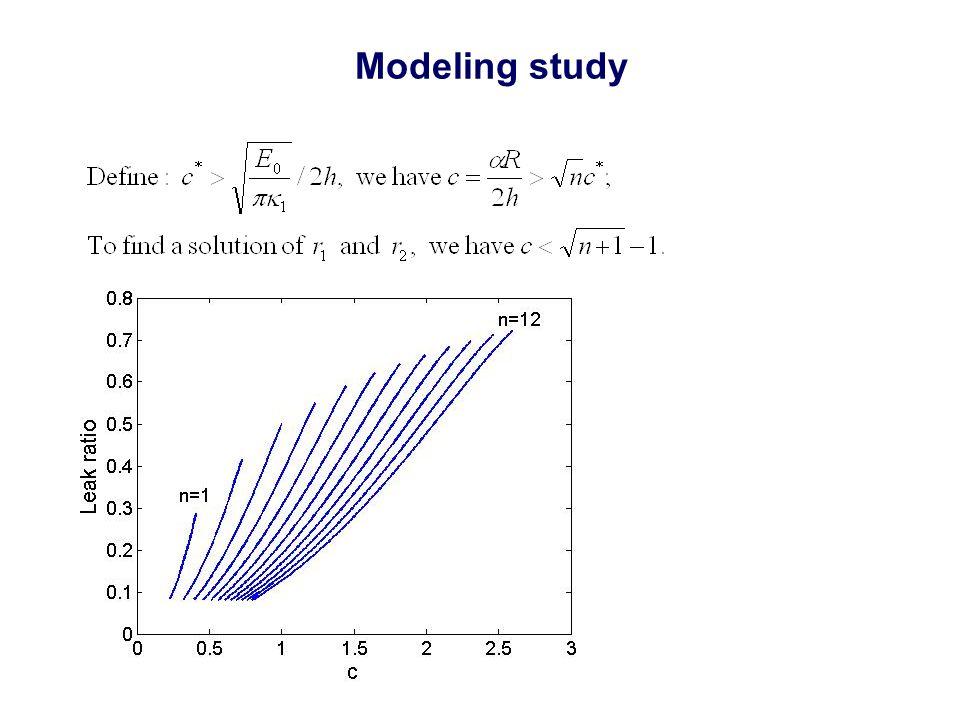 Modeling study