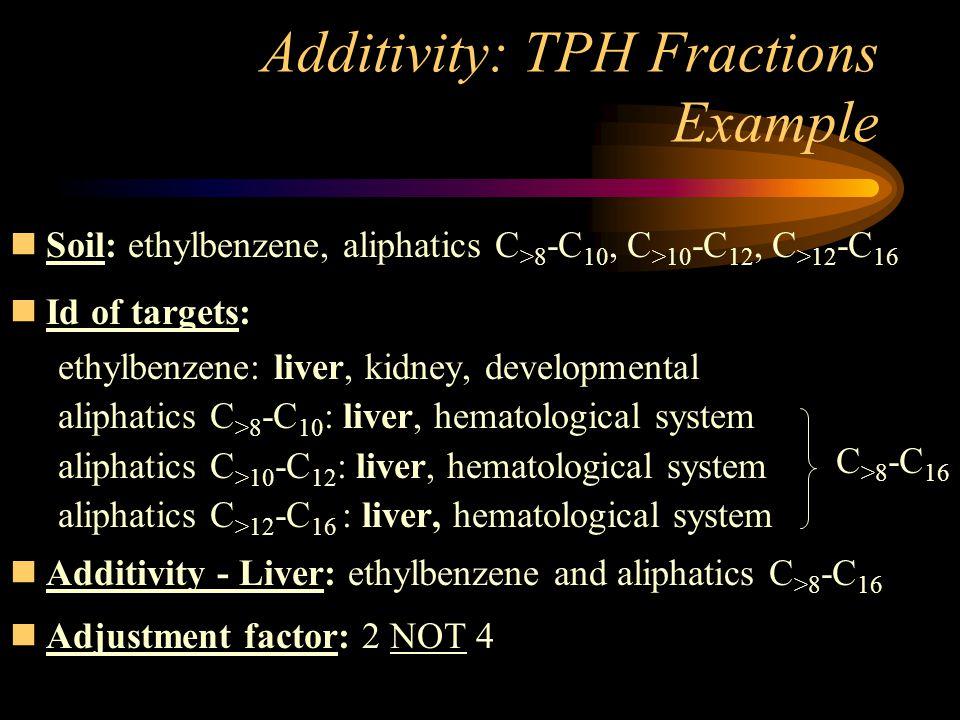 Additivity: TPH Fractions Example nSoil: ethylbenzene, aliphatics C >8 -C 10, C >10 -C 12, C >12 -C 16 nId of targets: ethylbenzene: liver, kidney, developmental aliphatics C >8 -C 10 : liver, hematological system aliphatics C >10 -C 12 : liver, hematological system aliphatics C >12 -C 16 : liver, hematological system nAdditivity - Liver: ethylbenzene and aliphatics C >8 -C 16 nAdjustment factor: 2 NOT 4 C >8 -C 16