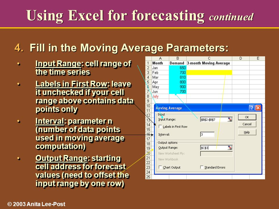 © 2003 Anita Lee-Post Using Excel for forecasting continued Input Range: cell range of the time seriesInput Range: cell range of the time series Labels in First Row: leave it unchecked if your cell range above contains data points onlyLabels in First Row: leave it unchecked if your cell range above contains data points only Interval: parameter n (number of data points used in moving average computation)Interval: parameter n (number of data points used in moving average computation) Output Range: starting cell address for forecast values (need to offset the input range by one row)Output Range: starting cell address for forecast values (need to offset the input range by one row) Input Range: cell range of the time seriesInput Range: cell range of the time series Labels in First Row: leave it unchecked if your cell range above contains data points onlyLabels in First Row: leave it unchecked if your cell range above contains data points only Interval: parameter n (number of data points used in moving average computation)Interval: parameter n (number of data points used in moving average computation) Output Range: starting cell address for forecast values (need to offset the input range by one row)Output Range: starting cell address for forecast values (need to offset the input range by one row) 4.