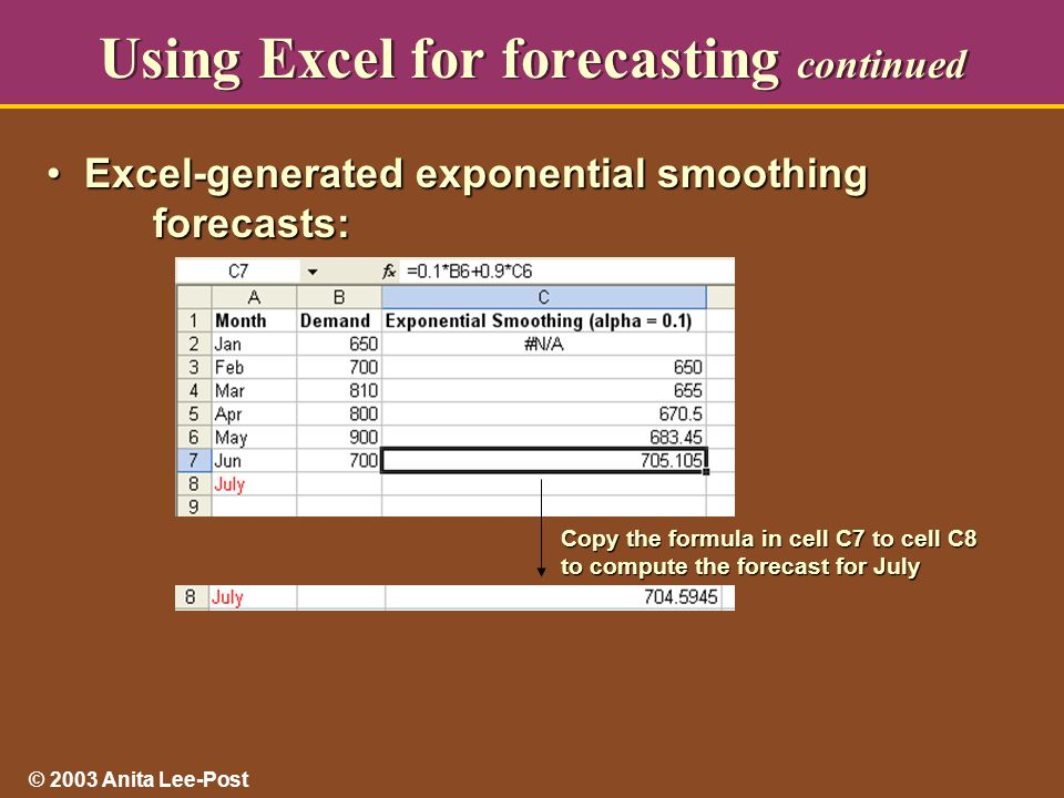 © 2003 Anita Lee-Post Using Excel for forecasting continued Excel-generated exponential smoothing forecasts: Excel-generated exponential smoothing forecasts: Copy the formula in cell C7 to cell C8 to compute the forecast for July