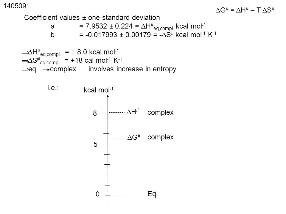 Coefficient values ± one standard deviation a = 7.9532 ± 0.224 =  H # eq,compl.
