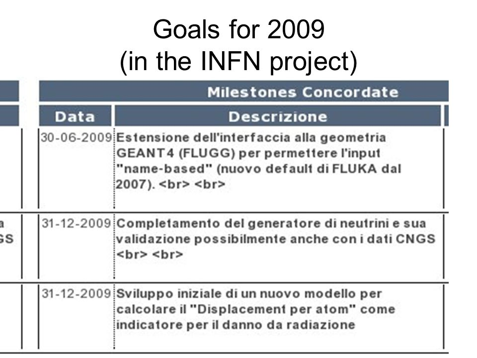 Goals for 2009 (in the INFN project)