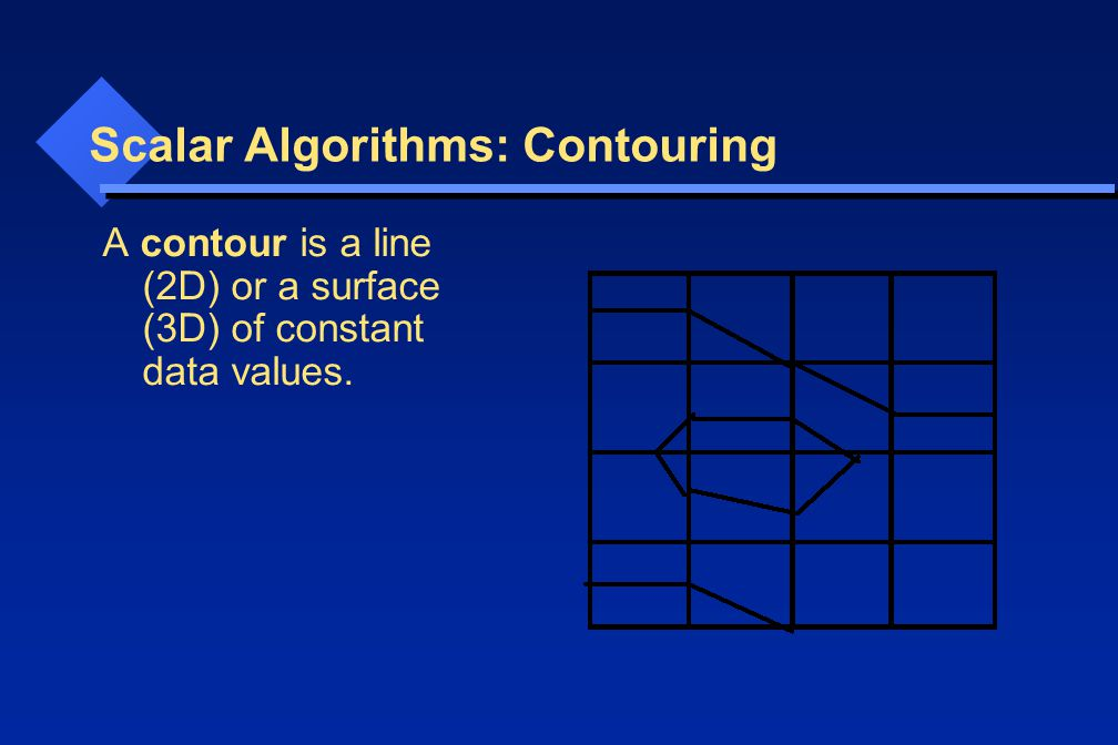 Scalar Algorithms: Contouring A contour is a line (2D) or a surface (3D) of constant data values.