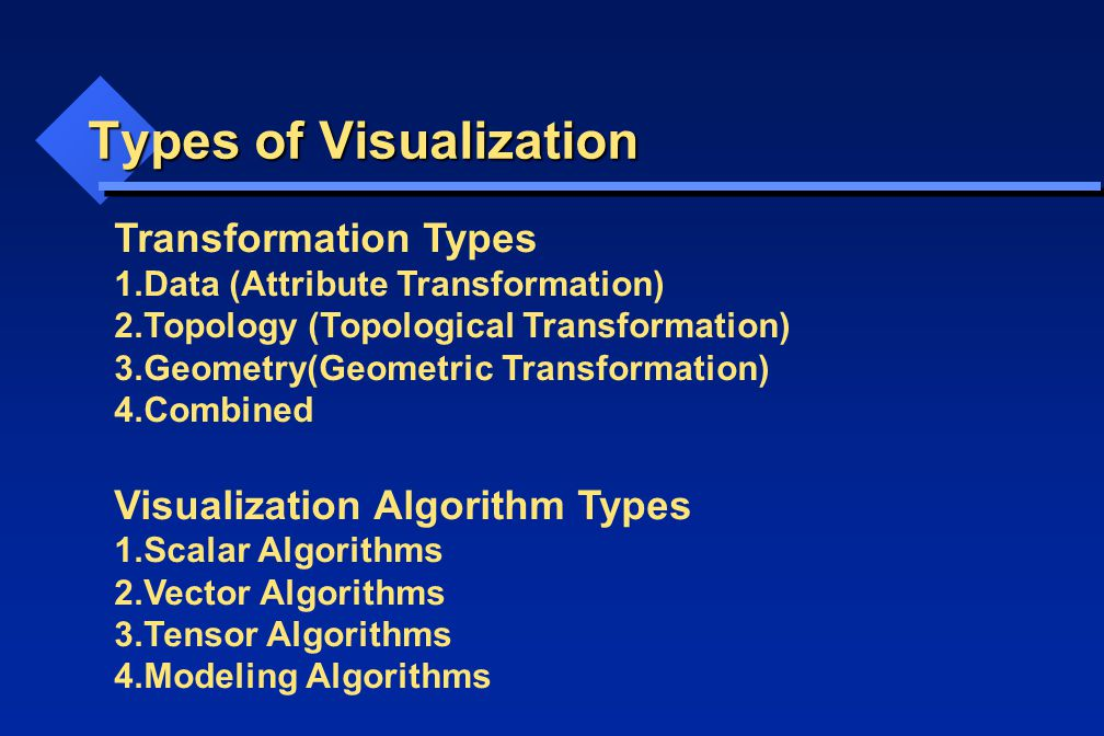 Types of Visualization Transformation Types 1.Data (Attribute Transformation) 2.Topology (Topological Transformation) 3.Geometry(Geometric Transformat