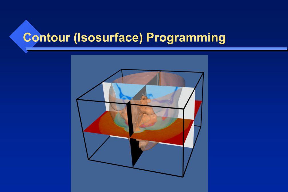 Contour (Isosurface) Programming