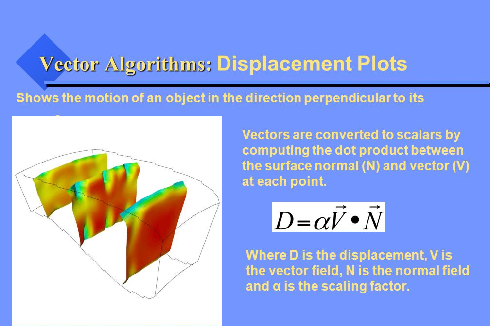 Vector Algorithms: Vector Algorithms: Displacement Plots Shows the motion of an object in the direction perpendicular to its surface.