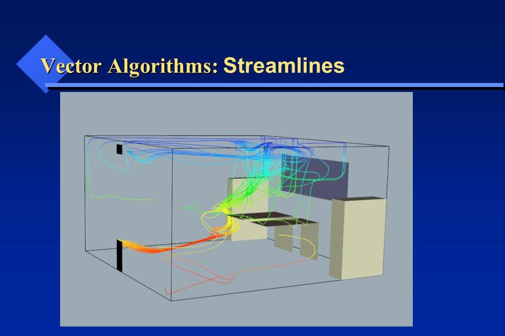 Vector Algorithms: Vector Algorithms: Streamlines