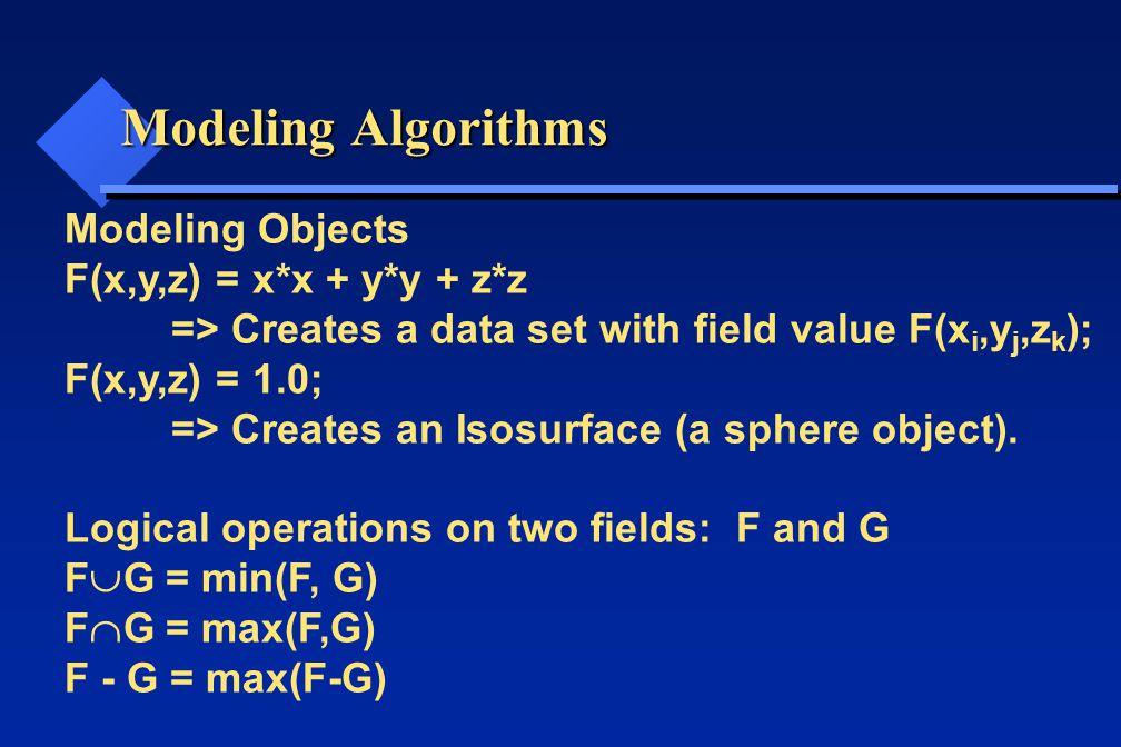 Modeling Algorithms Modeling Objects F(x,y,z) = x*x + y*y + z*z => Creates a data set with field value F(x i,y j,z k ); F(x,y,z) = 1.0; => Creates an