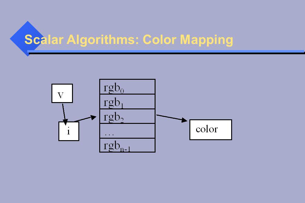 Scalar Algorithms: Color Mapping