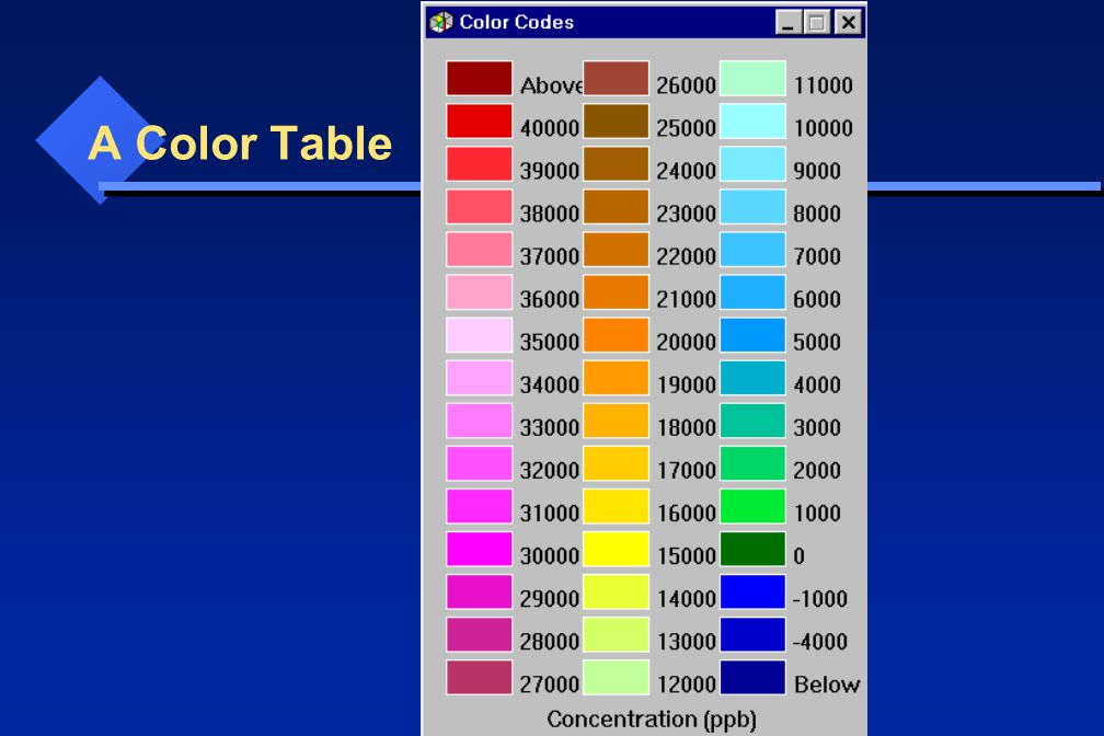 A Color Table