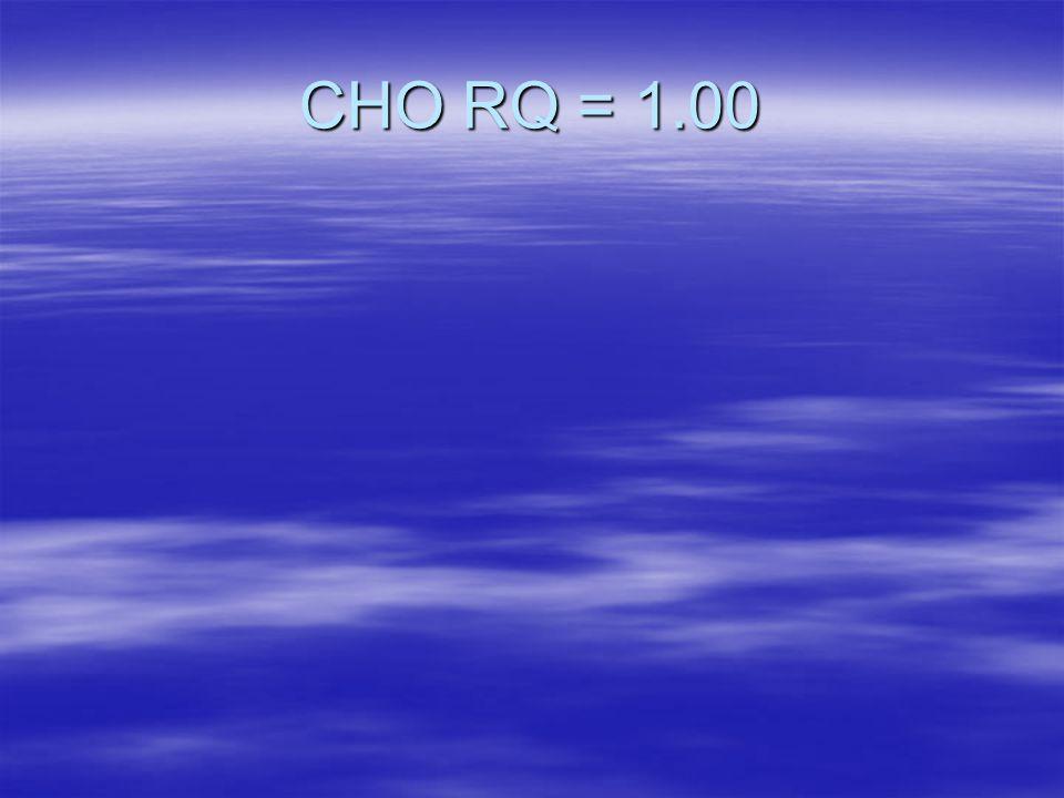 CHO RQ = 1.00
