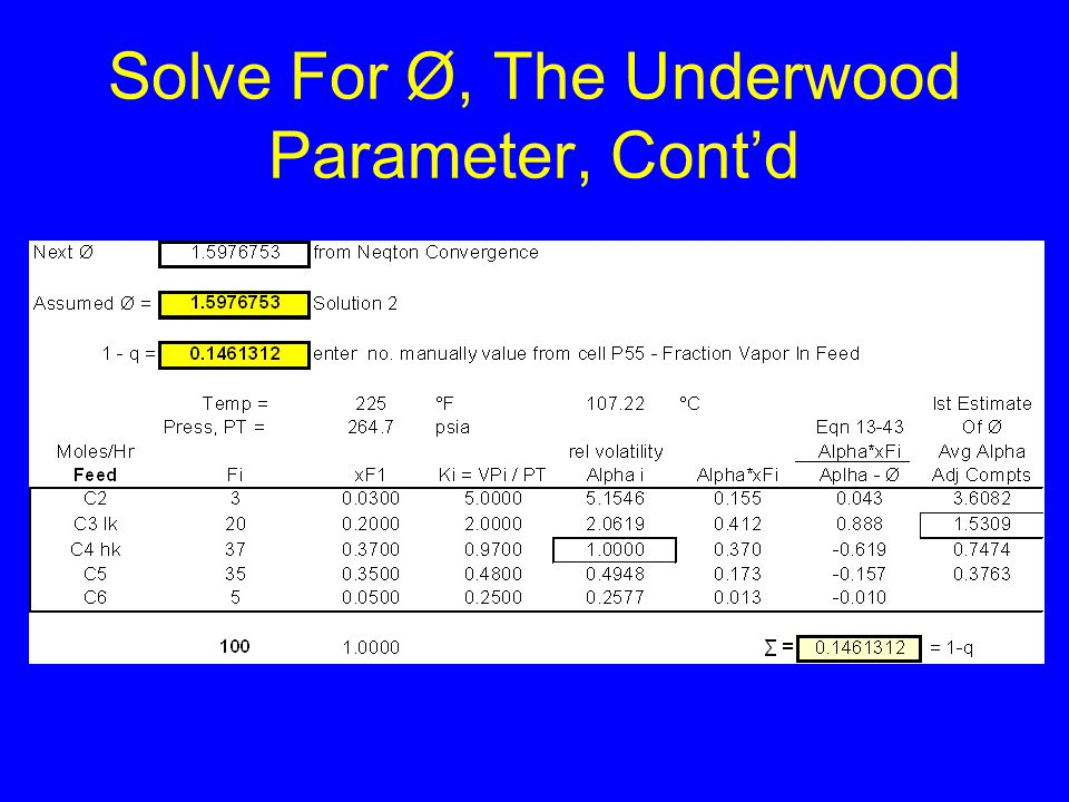 Solve For Ø, The Underwood Parameter, Cont'd