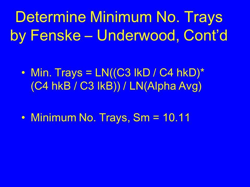 Determine Minimum No. Trays by Fenske – Underwood, Cont'd Min. Trays = LN((C3 lkD / C4 hkD)* (C4 hkB / C3 lkB)) / LN(Alpha Avg) Minimum No. Trays, Sm