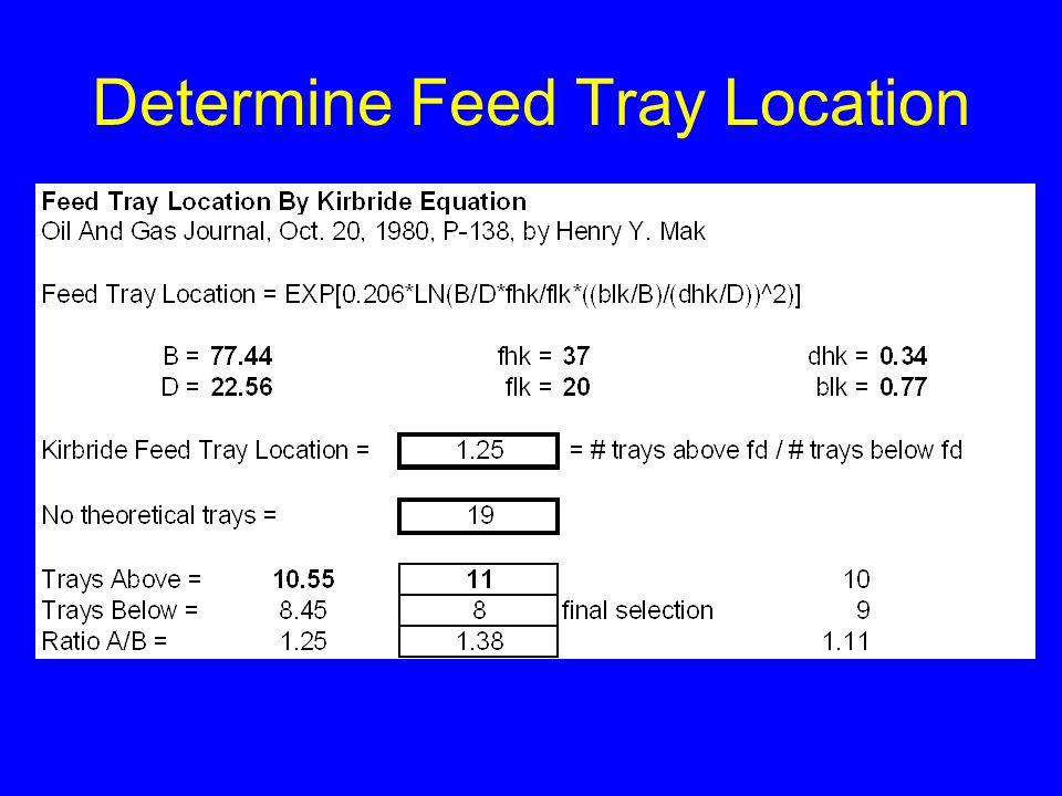 Determine Feed Tray Location