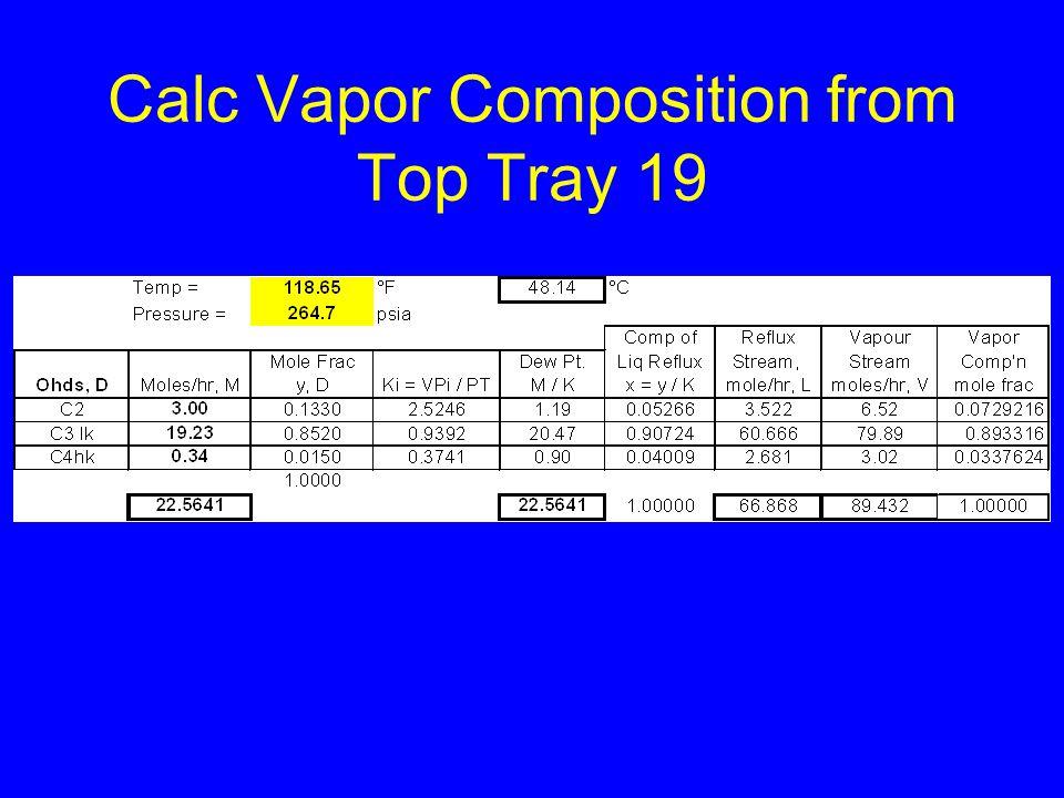 Calc Vapor Composition from Top Tray 19