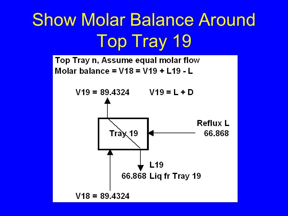 Show Molar Balance Around Top Tray 19