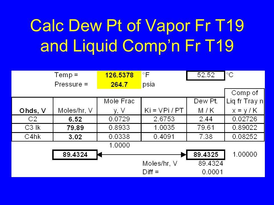 Calc Dew Pt of Vapor Fr T19 and Liquid Comp'n Fr T19