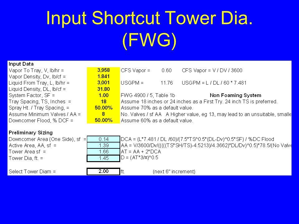 Input Shortcut Tower Dia. (FWG)