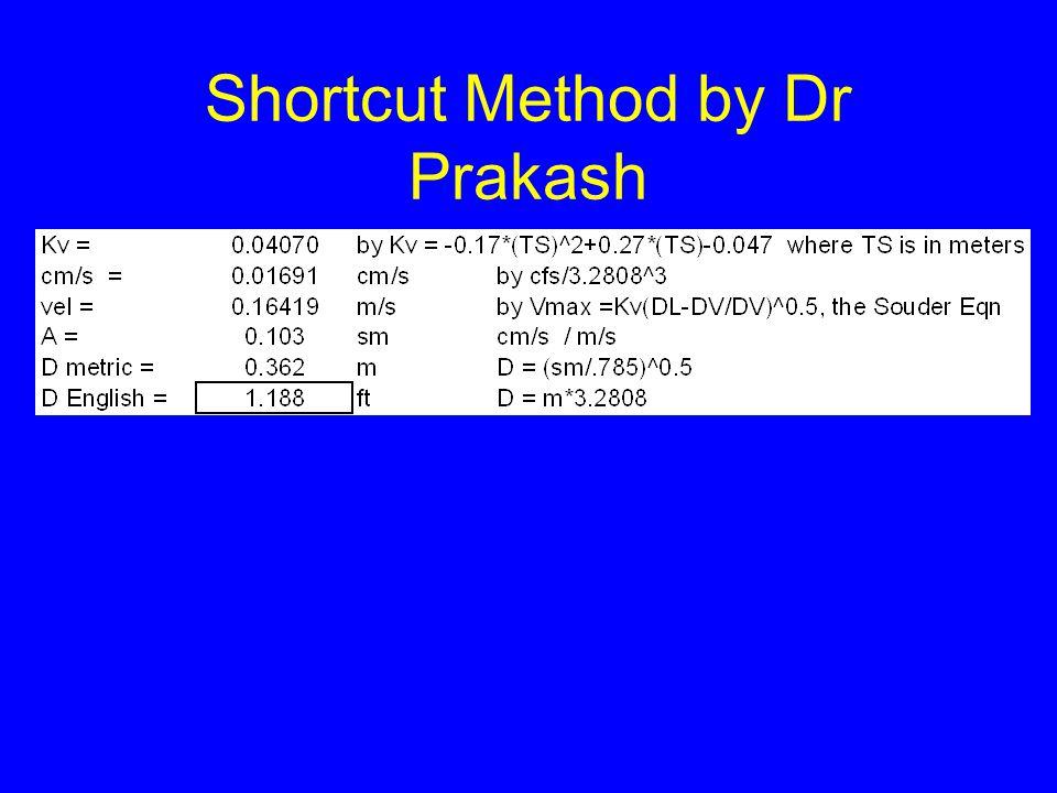 Shortcut Method by Dr Prakash
