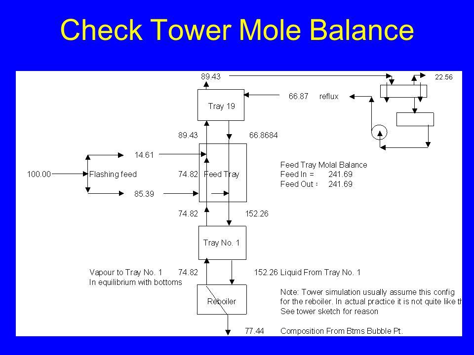 Check Tower Mole Balance