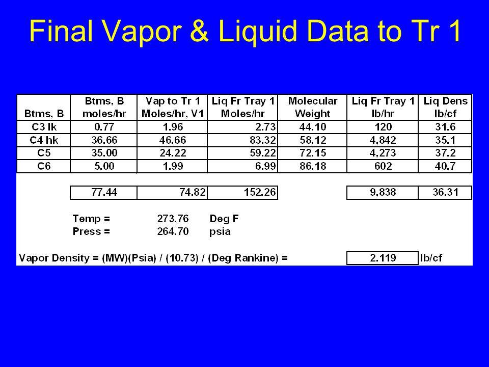 Final Vapor & Liquid Data to Tr 1