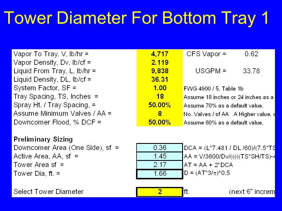 Tower Diameter For Bottom Tray 1