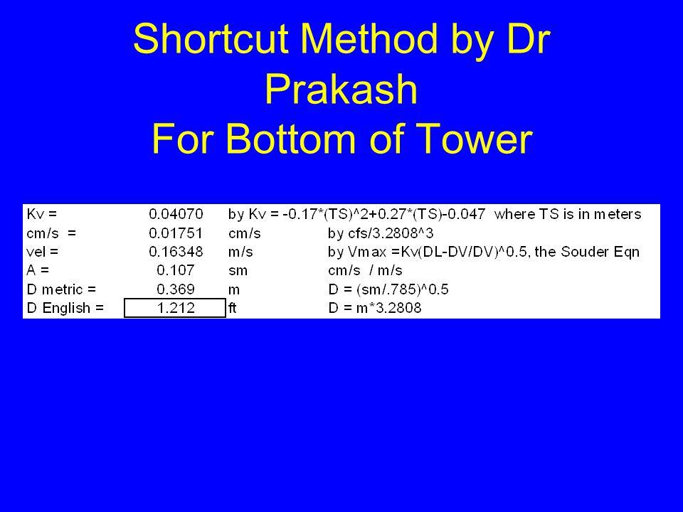 Shortcut Method by Dr Prakash For Bottom of Tower