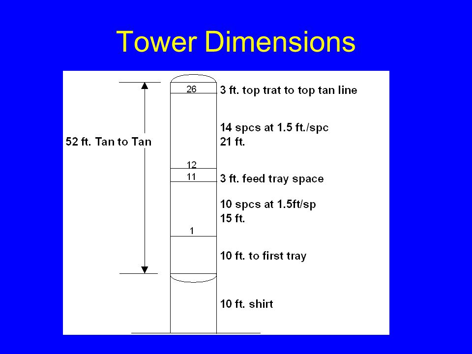 Tower Dimensions
