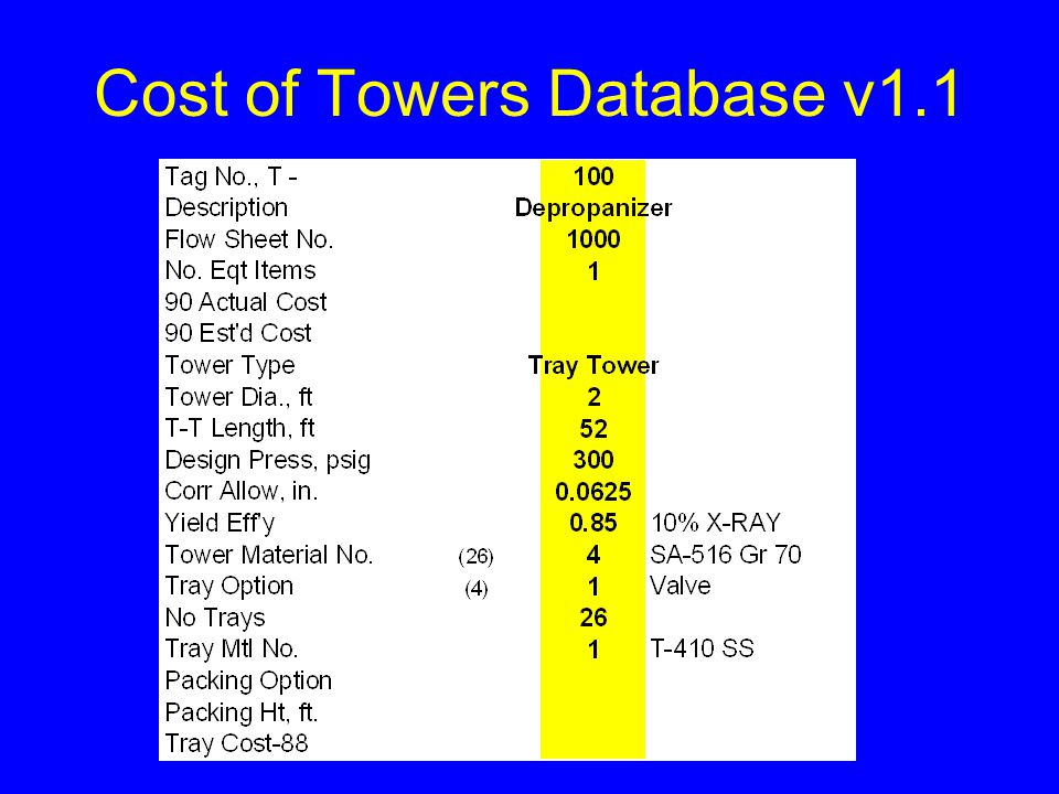 Cost of Towers Database v1.1