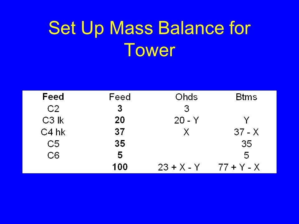 Set Up Mass Balance for Tower