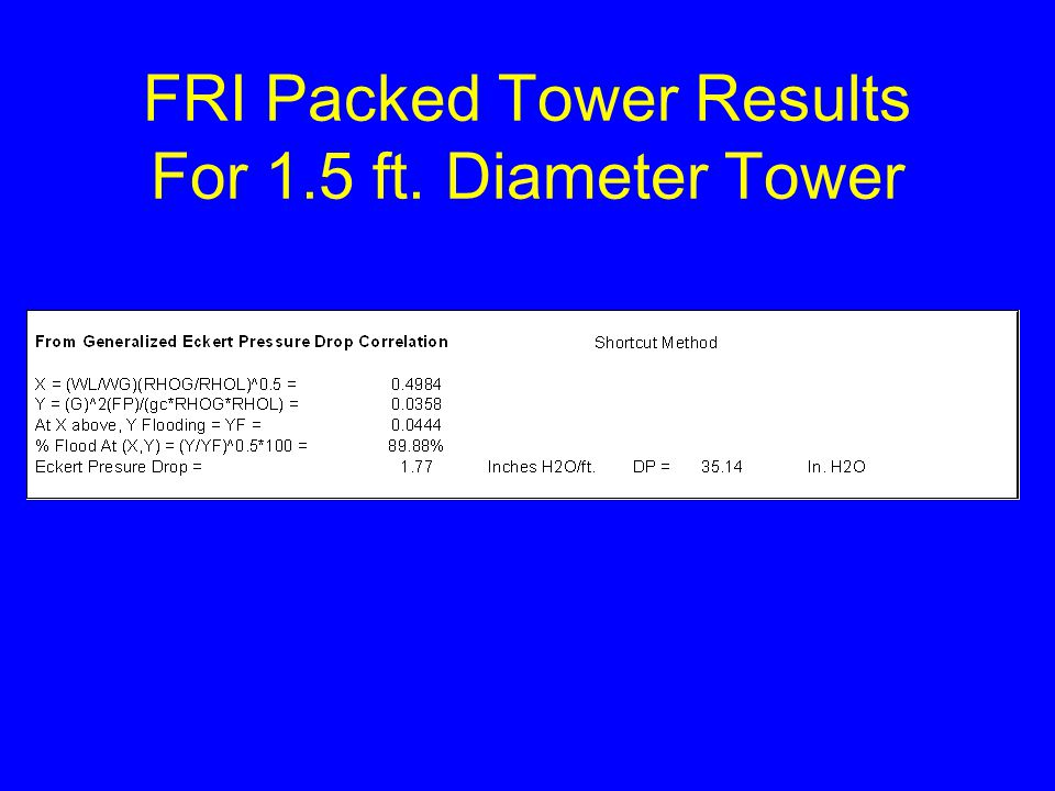 FRI Packed Tower Results For 1.5 ft. Diameter Tower
