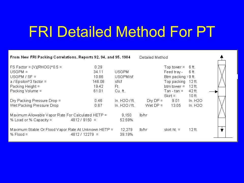 FRI Detailed Method For PT