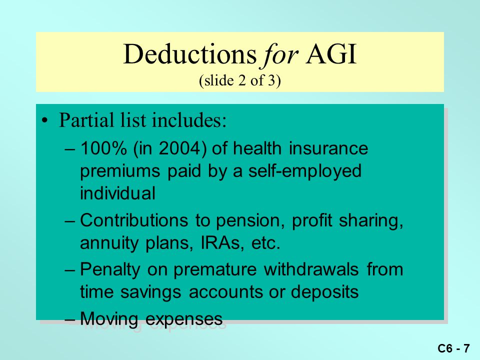 C6 - 7 Deductions for AGI (slide 2 of 3) Partial list includes: –100% (in 2004) of health insurance premiums paid by a self-employed individual –Contr
