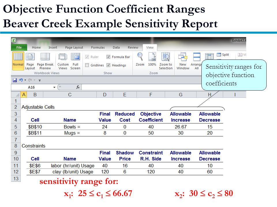 Objective Function Coefficient Ranges Beaver Creek Example Sensitivity Report Sensitivity ranges for objective function coefficients sensitivity range for: x 1 : 25  c 1  66.67 x 2 : 30  c 2  80