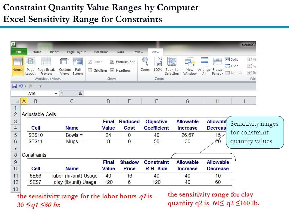 Constraint Quantity Value Ranges by Computer Excel Sensitivity Range for Constraints Sensitivity ranges for constraint quantity values the sensitivity range for the labor hours q1 is 30 ≤q1 ≤80 hr.