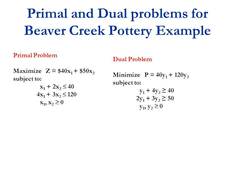 Primal and Dual problems for Beaver Creek Pottery Example Primal Problem Maximize Z = $40x 1 + $50x 2 subject to: x 1 + 2x 2  40 4x 1 + 3x 2  120 x 1, x 2  0 Dual Problem Minimize P = 40y 1 + 120y 2 subject to: y 1 + 4y 2 ≥ 40 2y 1 + 3y 2 ≥ 50 y 1, y 2  0
