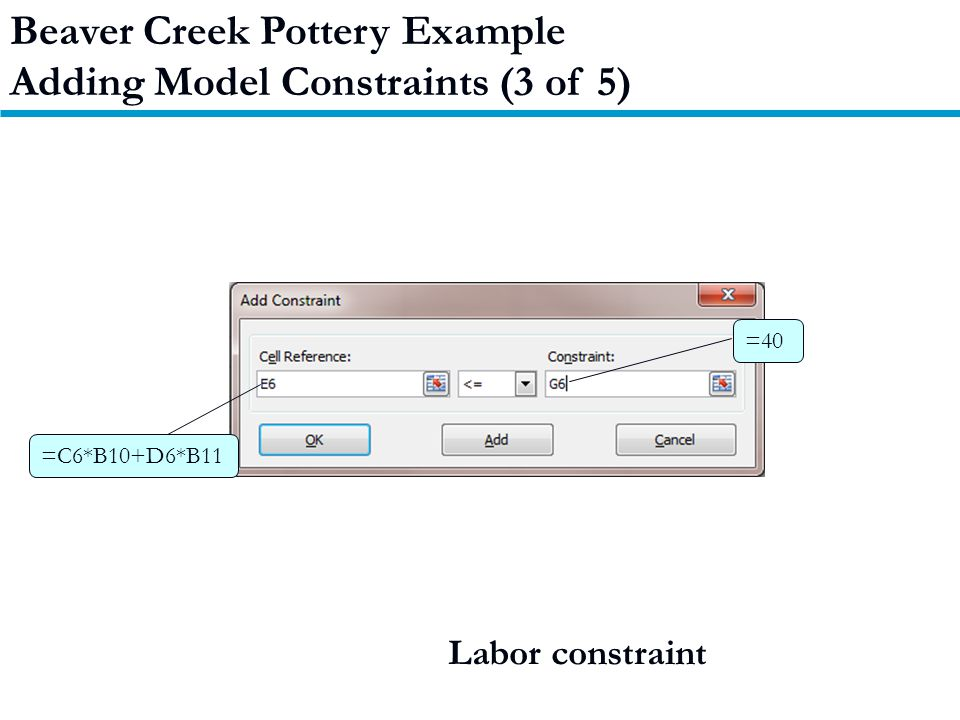 Labor constraint Beaver Creek Pottery Example Adding Model Constraints (3 of 5) =C6*B10+D6*B11 =40
