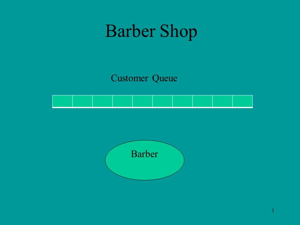 Barber Shop 1 Barber Customer Queue