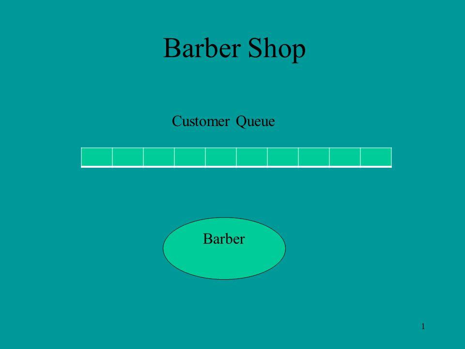 Barber Shop 1 Barber Customer Queue