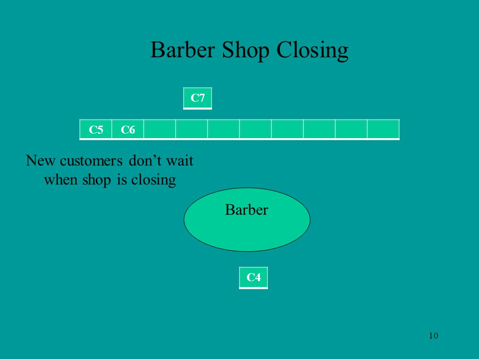 10 C5C6 Barber Barber Shop Closing C4 C7 New customers don't wait when shop is closing