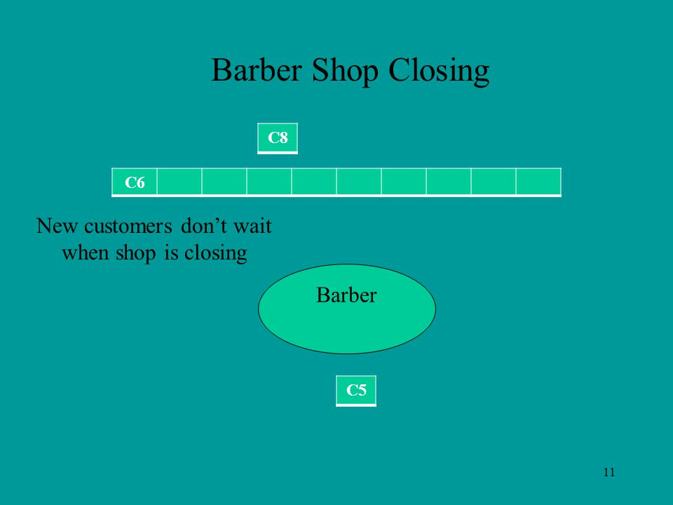 11 C6 Barber Barber Shop Closing C5 C8 New customers don't wait when shop is closing