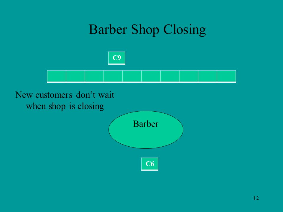 12 Barber Barber Shop Closing C6 C9 New customers don't wait when shop is closing
