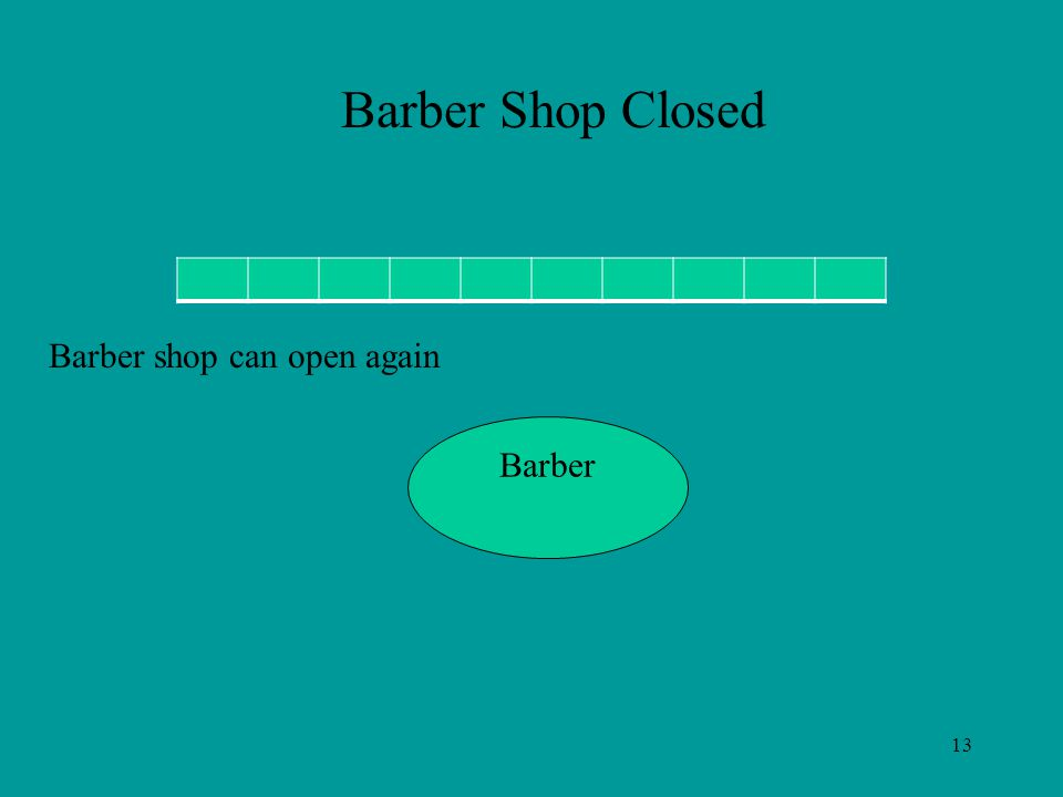 13 Barber Barber Shop Closed Barber shop can open again