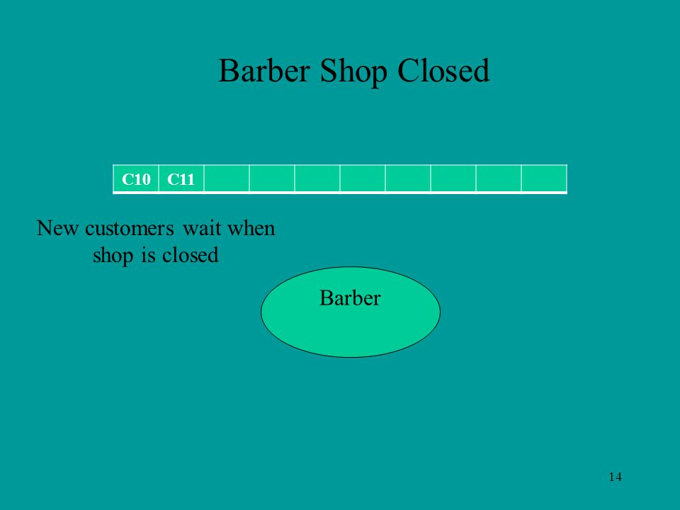 14 C10C11 Barber Barber Shop Closed New customers wait when shop is closed