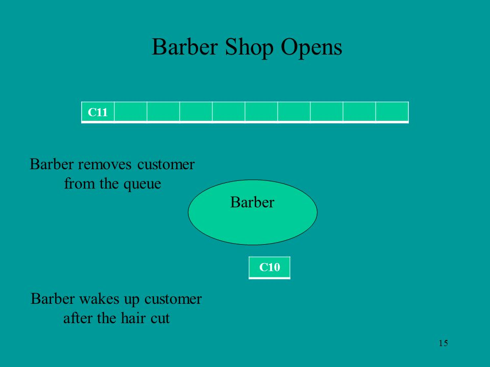 15 C10C11 Barber Barber Shop Opens C11 C10 Barber removes customer from the queue Barber wakes up customer after the hair cut