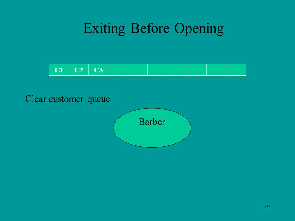 19 C1C2C3 Barber Exiting Before Opening Clear customer queue