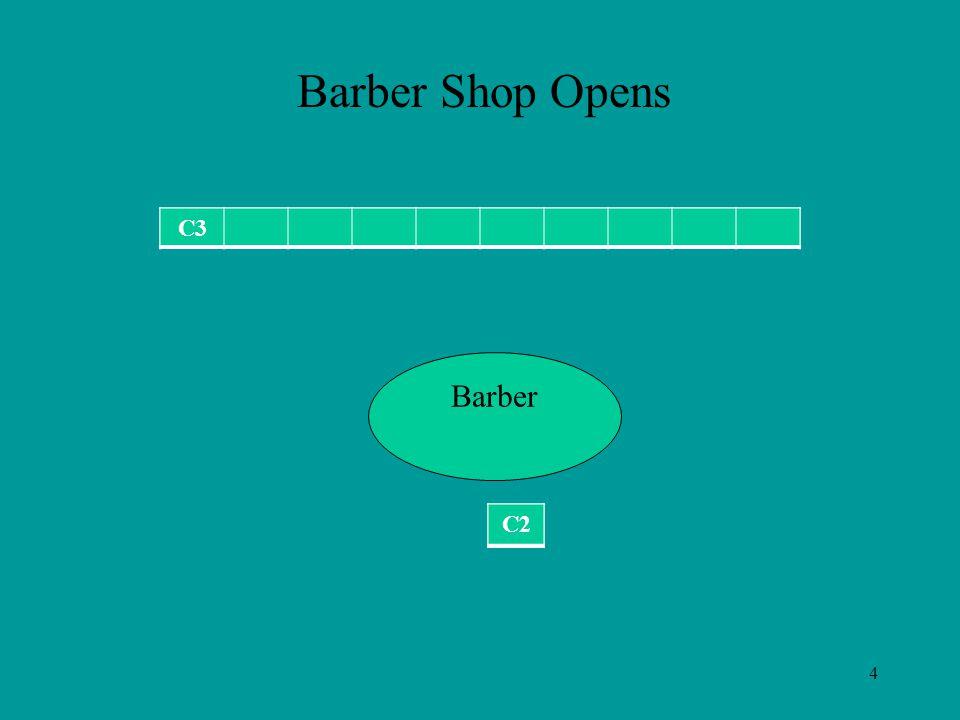 4 C2C3 Barber Barber Shop Opens C3 C1C2