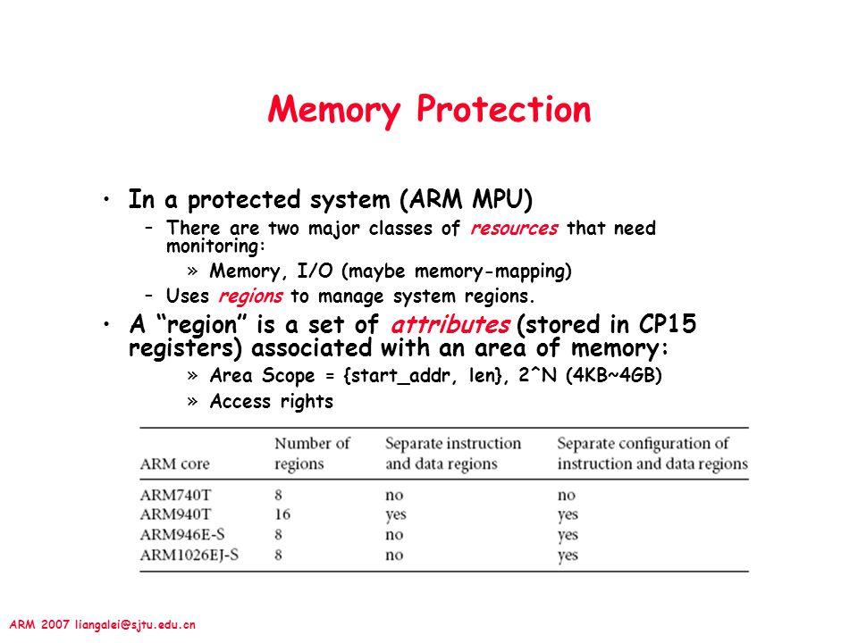 ARM 2007 liangalei@sjtu.edu.cn Region Attributes Control region's Cache and Write-buffer Instr.