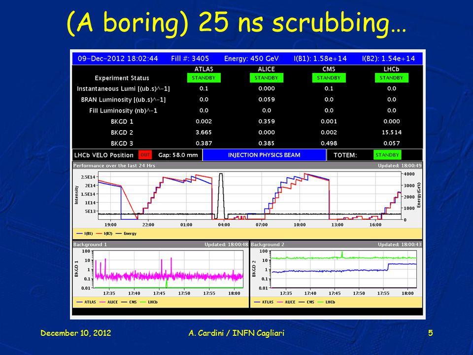 (A boring) 25 ns scrubbing… December 10, 2012A. Cardini / INFN Cagliari5